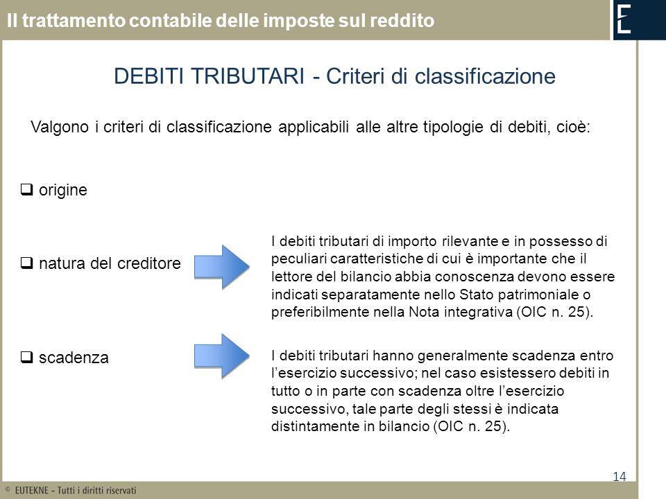 14 Il trattamento contabile delle imposte sul reddito DEBITI TRIBUTARI - Criteri di classificazione Valgono i criteri di classificazione applicabili a