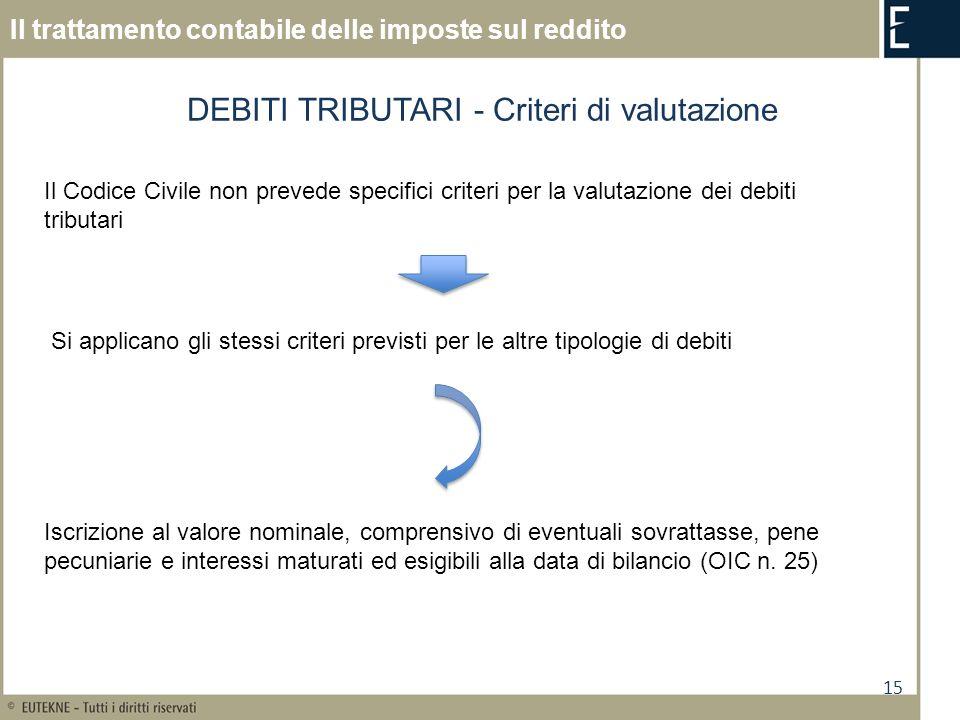 15 Il trattamento contabile delle imposte sul reddito DEBITI TRIBUTARI - Criteri di valutazione Il Codice Civile non prevede specifici criteri per la