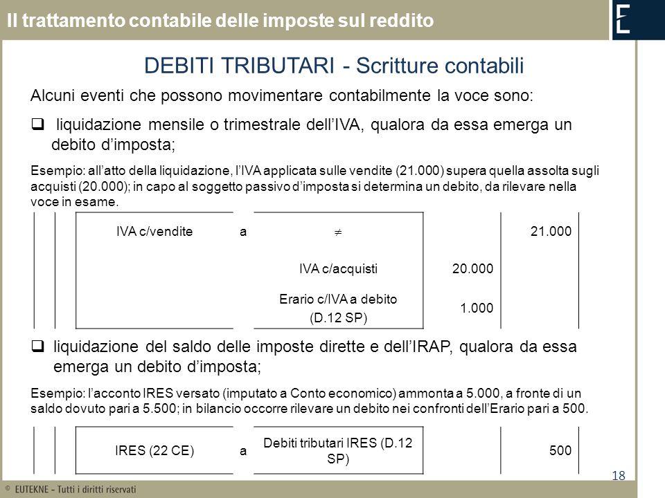 18 Il trattamento contabile delle imposte sul reddito DEBITI TRIBUTARI - Scritture contabili Alcuni eventi che possono movimentare contabilmente la vo