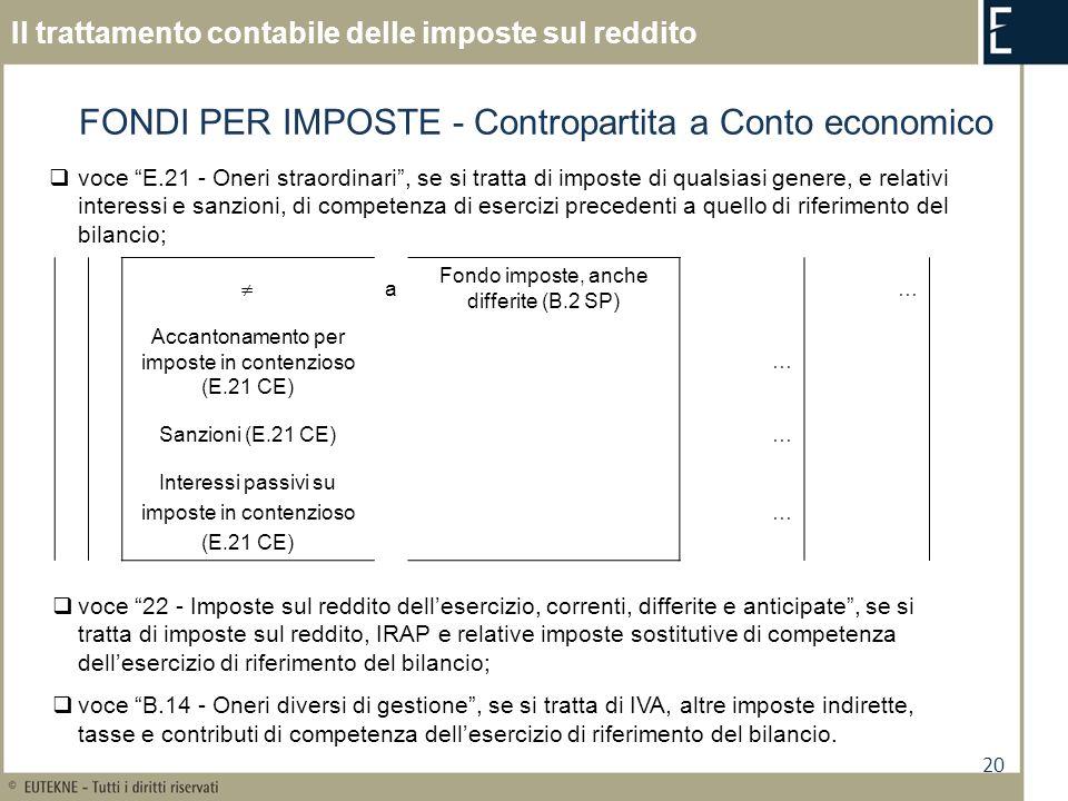 20 Il trattamento contabile delle imposte sul reddito FONDI PER IMPOSTE - Contropartita a Conto economico voce E.21 - Oneri straordinari, se si tratta