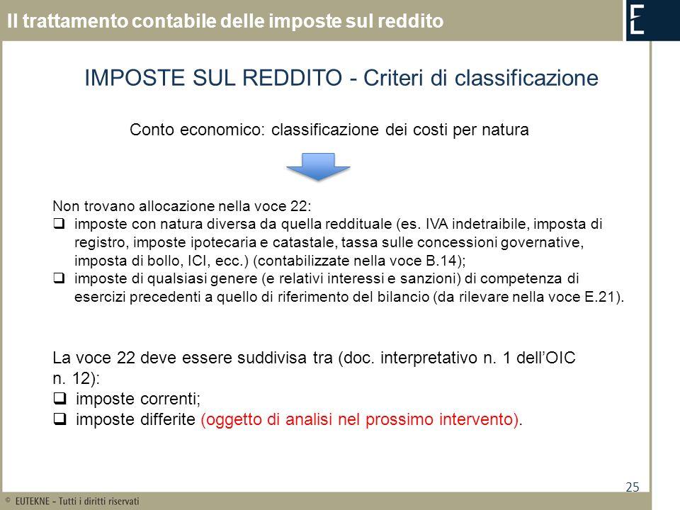 25 Il trattamento contabile delle imposte sul reddito IMPOSTE SUL REDDITO - Criteri di classificazione Conto economico: classificazione dei costi per