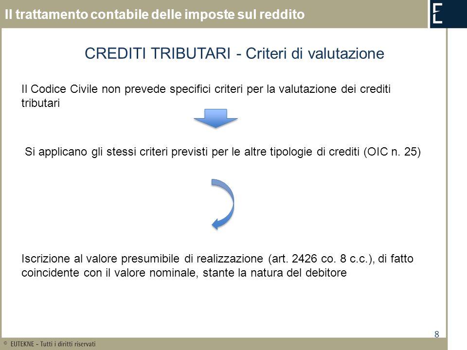 8 Il trattamento contabile delle imposte sul reddito CREDITI TRIBUTARI - Criteri di valutazione Il Codice Civile non prevede specifici criteri per la