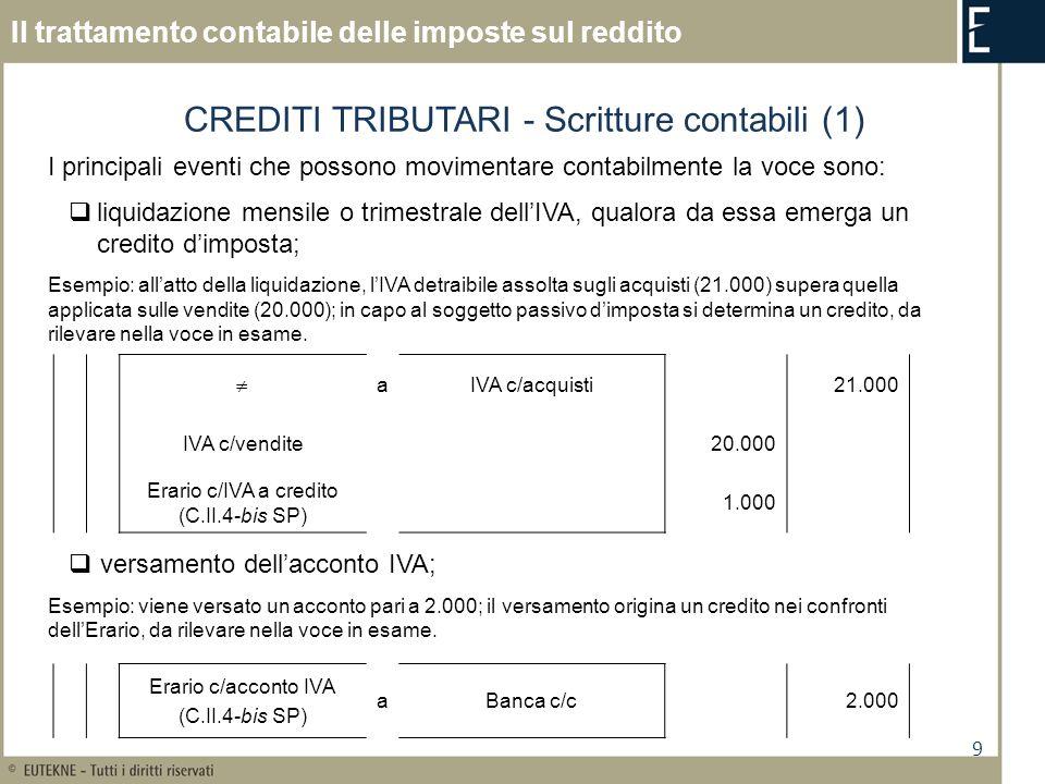 9 Il trattamento contabile delle imposte sul reddito CREDITI TRIBUTARI - Scritture contabili (1) I principali eventi che possono movimentare contabilm