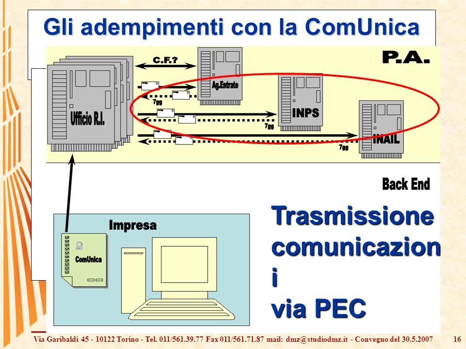 Via Garibaldi 45 - 10122 Torino - Tel. 011/561.39.77 Fax 011/561.71.87 mail: dmz@studiodmz.it - Convegno del 30.5.200716 Gli adempimenti con la ComUni