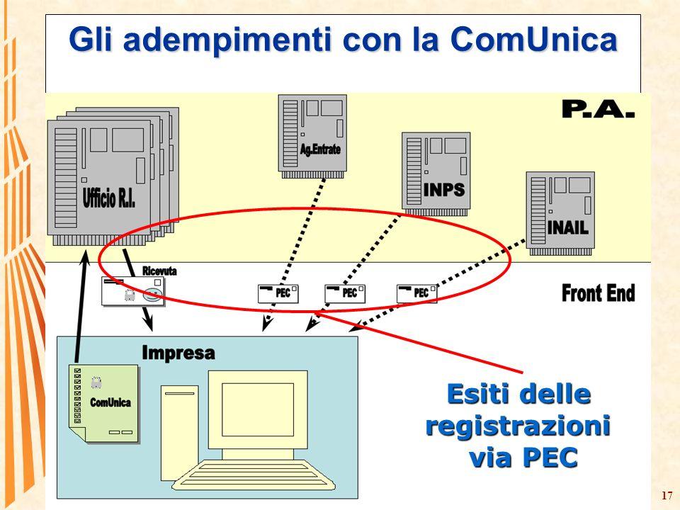 Via Garibaldi 45 - 10122 Torino - Tel. 011/561.39.77 Fax 011/561.71.87 mail: dmz@studiodmz.it - Convegno del 30.5.200717 Gli adempimenti con la ComUni