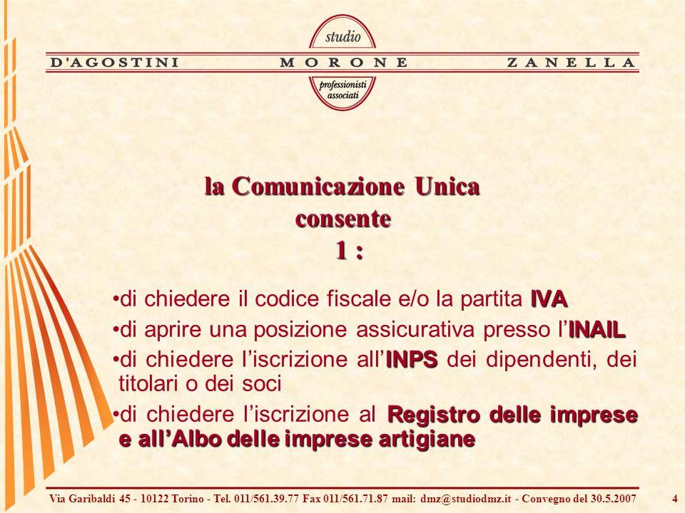 Via Garibaldi 45 - 10122 Torino - Tel. 011/561.39.77 Fax 011/561.71.87 mail: dmz@studiodmz.it - Convegno del 30.5.20074 IVAdi chiedere il codice fisca