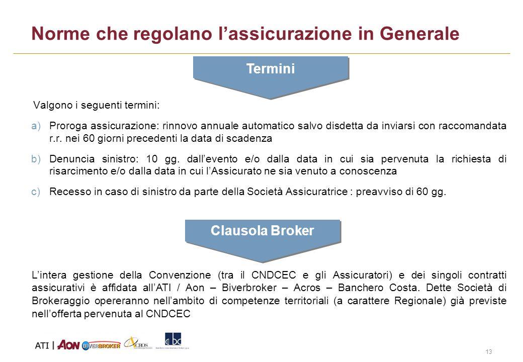 13 Norme che regolano lassicurazione in Generale Valgono i seguenti termini: a)Proroga assicurazione: rinnovo annuale automatico salvo disdetta da inv