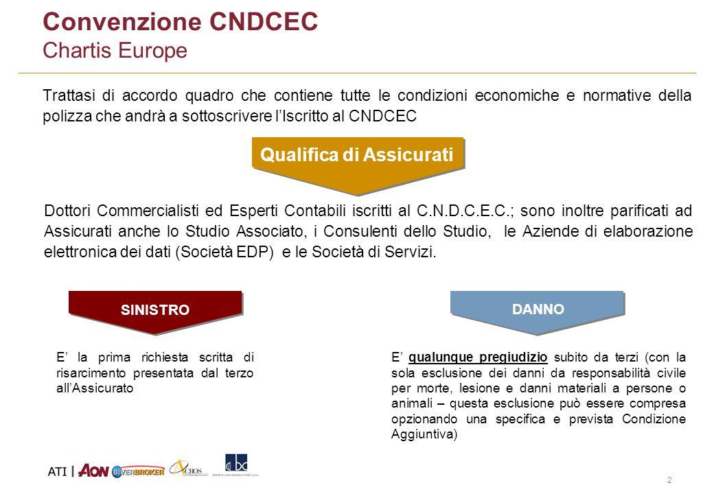 2 Convenzione CNDCEC Chartis Europe Trattasi di accordo quadro che contiene tutte le condizioni economiche e normative della polizza che andrà a sotto