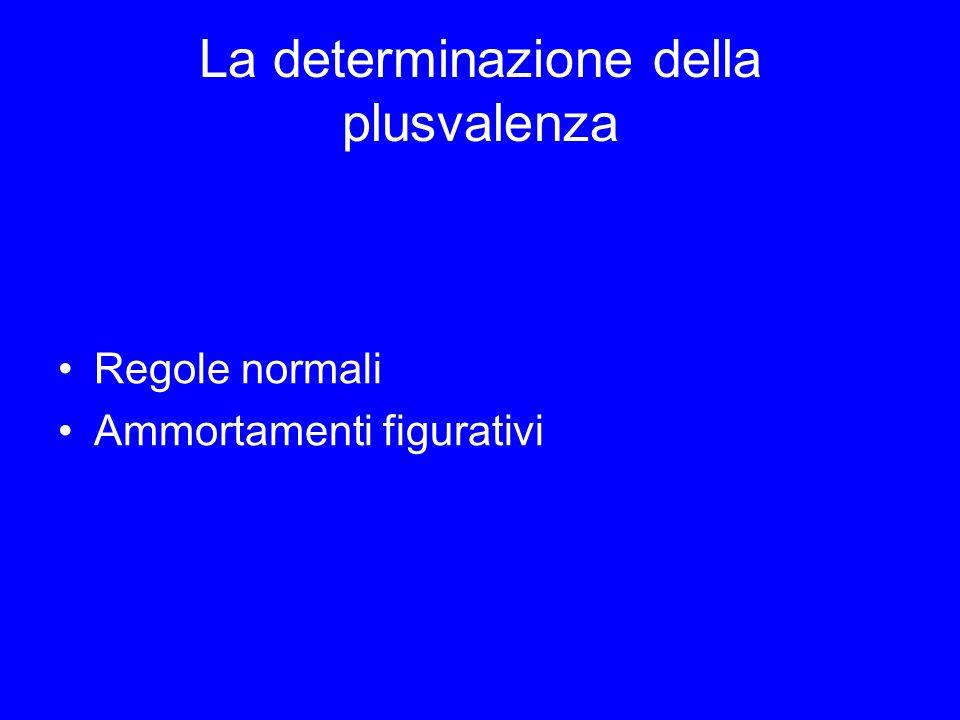 La determinazione della plusvalenza Regole normali Ammortamenti figurativi