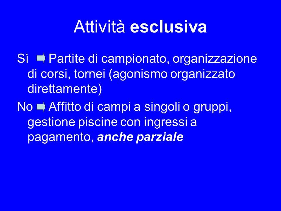 Attività esclusiva Sì Partite di campionato, organizzazione di corsi, tornei (agonismo organizzato direttamente) No Affitto di campi a singoli o grupp