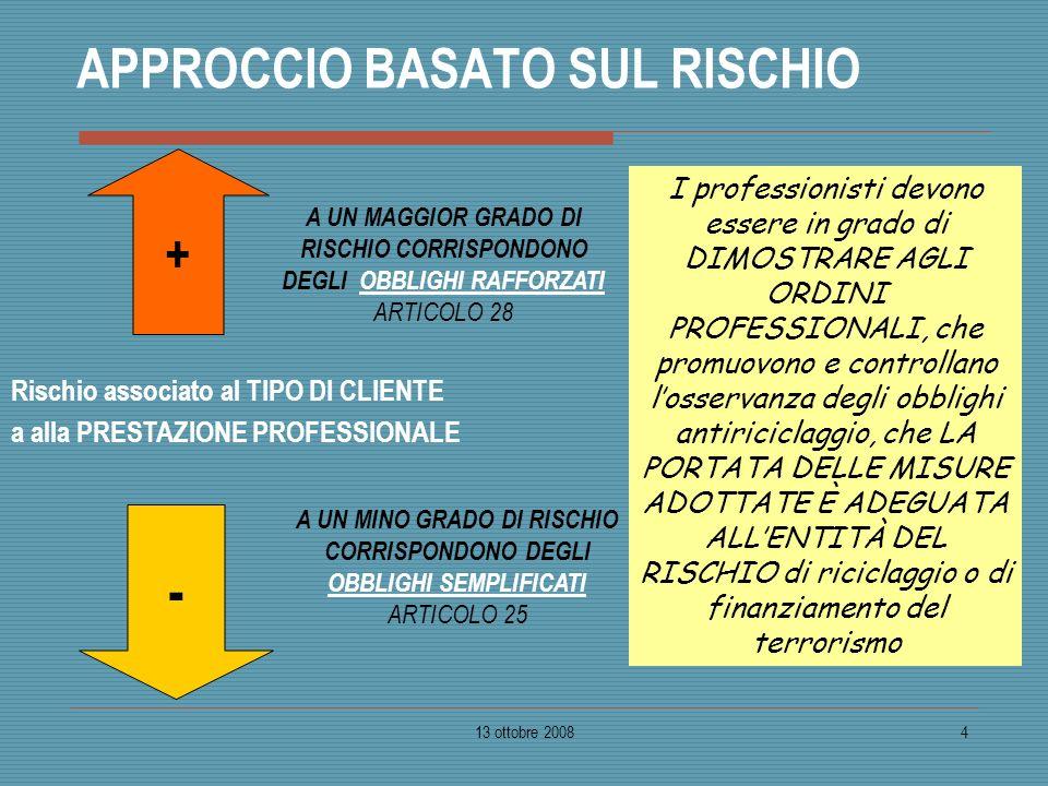 13 ottobre 20084 APPROCCIO BASATO SUL RISCHIO + - A UN MAGGIOR GRADO DI RISCHIO CORRISPONDONO DEGLI OBBLIGHI RAFFORZATI ARTICOLO 28 A UN MINO GRADO DI RISCHIO CORRISPONDONO DEGLI OBBLIGHI SEMPLIFICATI ARTICOLO 25 Rischio associato al TIPO DI CLIENTE a alla PRESTAZIONE PROFESSIONALE I professionisti devono essere in grado di DIMOSTRARE AGLI ORDINI PROFESSIONALI, che promuovono e controllano losservanza degli obblighi antiriciclaggio, che LA PORTATA DELLE MISURE ADOTTATE È ADEGUATA ALLENTITÀ DEL RISCHIO di riciclaggio o di finanziamento del terrorismo
