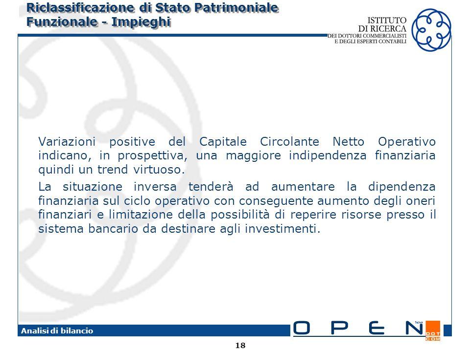 18 Analisi di bilancio Riclassificazione di Stato Patrimoniale Funzionale - Impieghi Variazioni positive del Capitale Circolante Netto Operativo indic