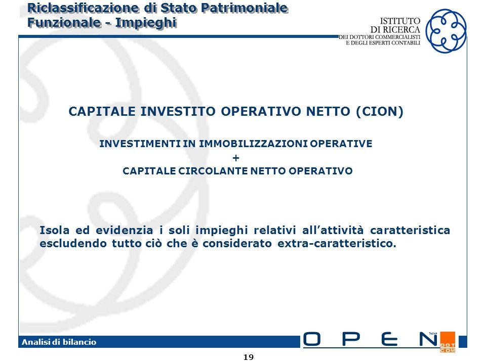 19 Analisi di bilancio Riclassificazione di Stato Patrimoniale Funzionale - Impieghi CAPITALE INVESTITO OPERATIVO NETTO (CION) INVESTIMENTI IN IMMOBIL