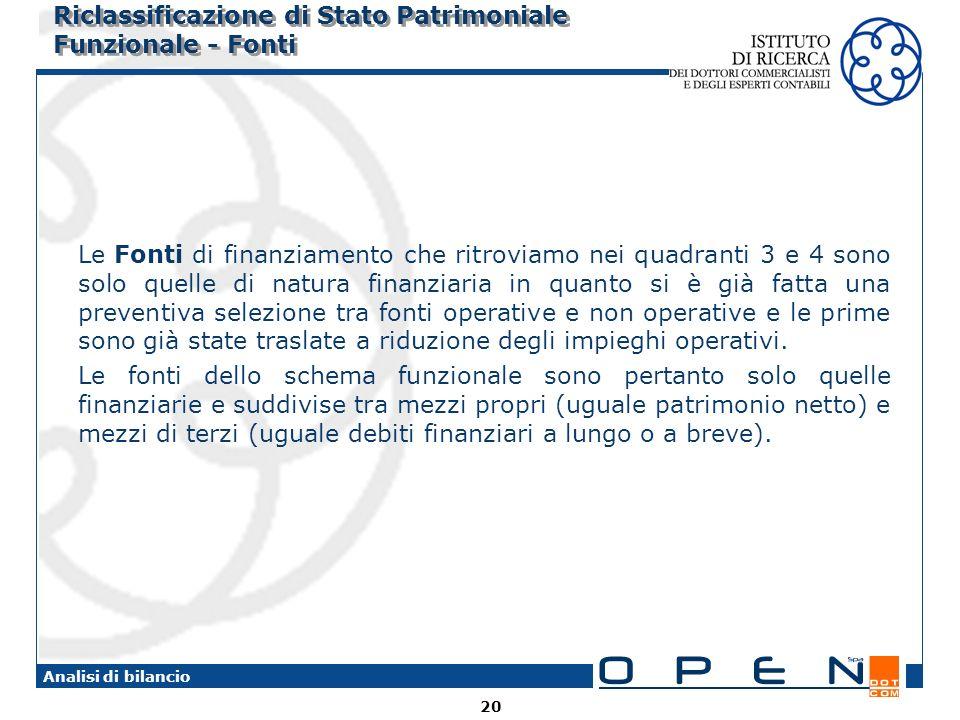 20 Analisi di bilancio Riclassificazione di Stato Patrimoniale Funzionale - Fonti Le Fonti di finanziamento che ritroviamo nei quadranti 3 e 4 sono so