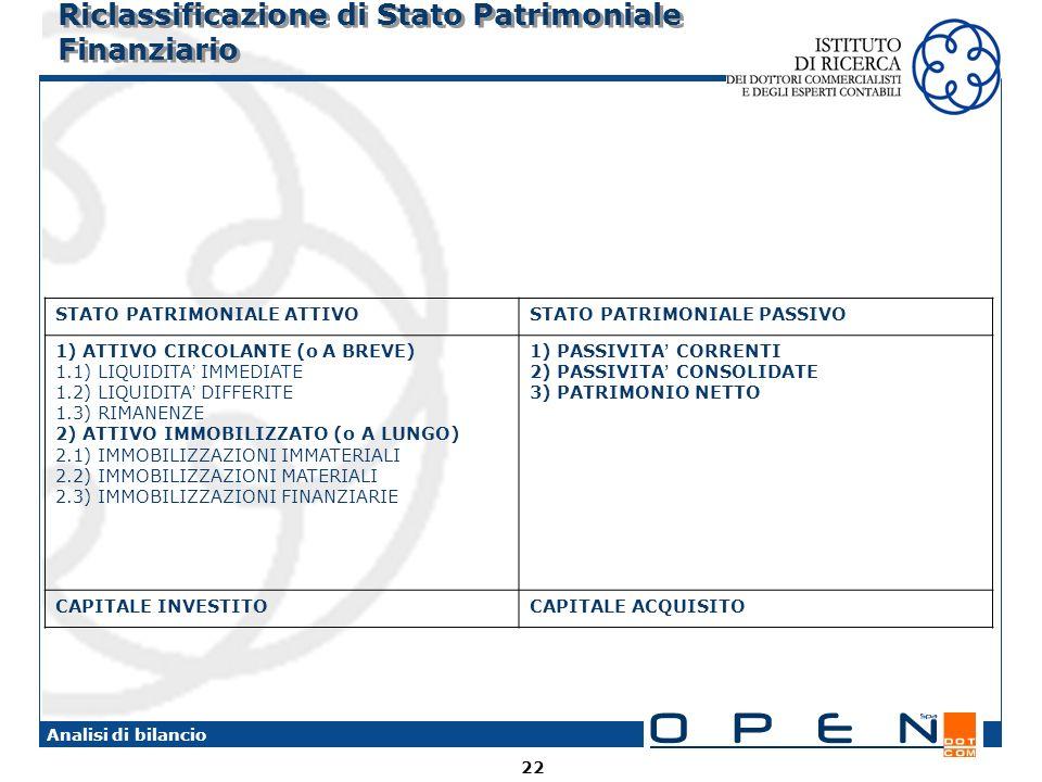 22 Analisi di bilancio Riclassificazione di Stato Patrimoniale Finanziario STATO PATRIMONIALE ATTIVOSTATO PATRIMONIALE PASSIVO 1) ATTIVO CIRCOLANTE (o A BREVE) 1.1) LIQUIDITA IMMEDIATE 1.2) LIQUIDITA DIFFERITE 1.3) RIMANENZE 2) ATTIVO IMMOBILIZZATO (o A LUNGO) 2.1) IMMOBILIZZAZIONI IMMATERIALI 2.2) IMMOBILIZZAZIONI MATERIALI 2.3) IMMOBILIZZAZIONI FINANZIARIE 1) PASSIVITA CORRENTI 2) PASSIVITA CONSOLIDATE 3) PATRIMONIO NETTO CAPITALE INVESTITOCAPITALE ACQUISITO