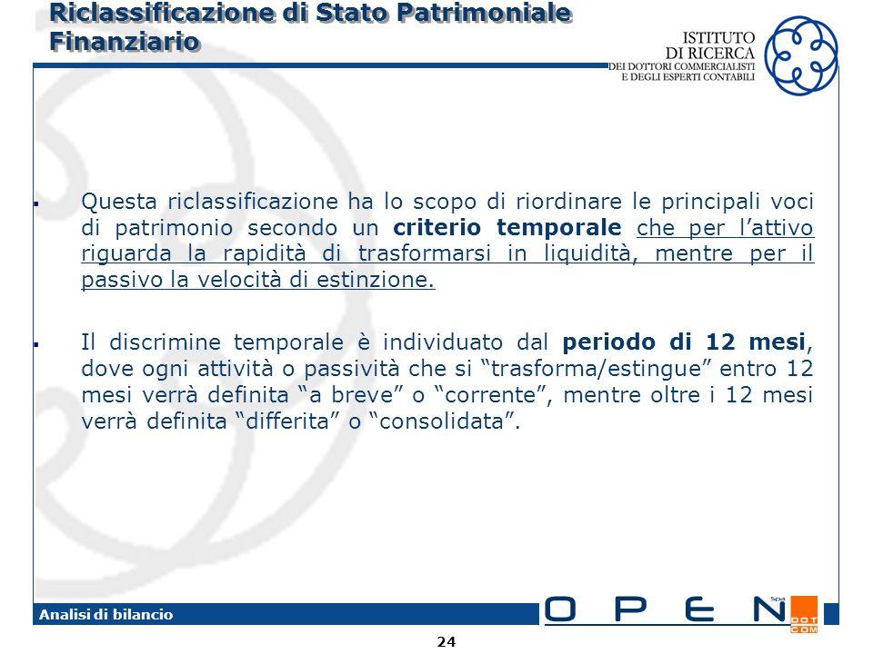 24 Analisi di bilancio Riclassificazione di Stato Patrimoniale Finanziario Questa riclassificazione ha lo scopo di riordinare le principali voci di pa