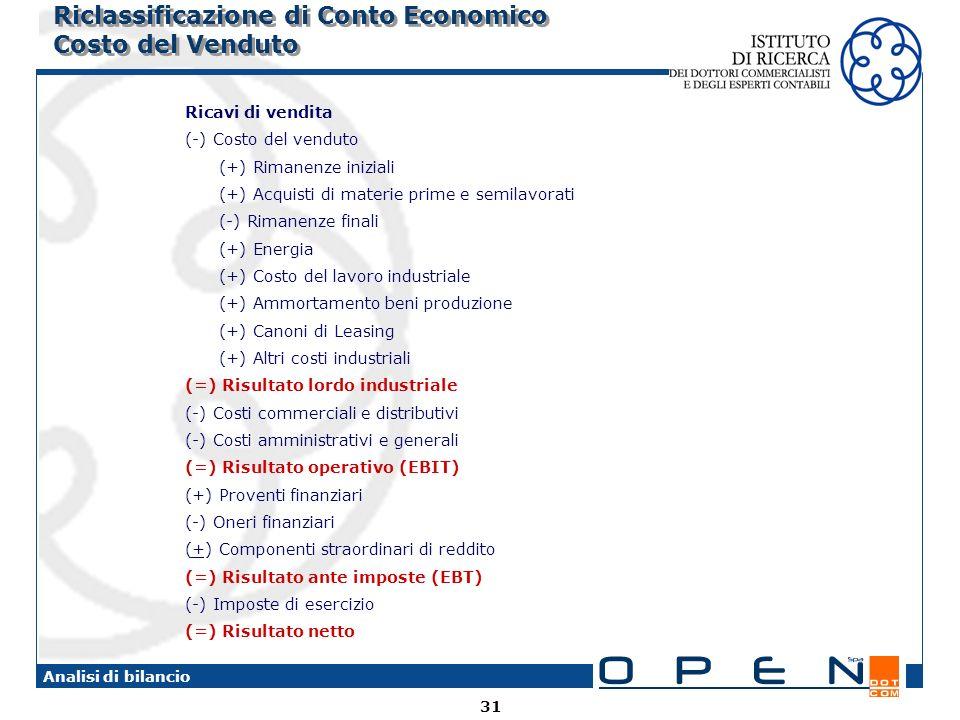 31 Analisi di bilancio Riclassificazione di Conto Economico Costo del Venduto Ricavi di vendita (-) Costo del venduto (+) Rimanenze iniziali (+) Acqui