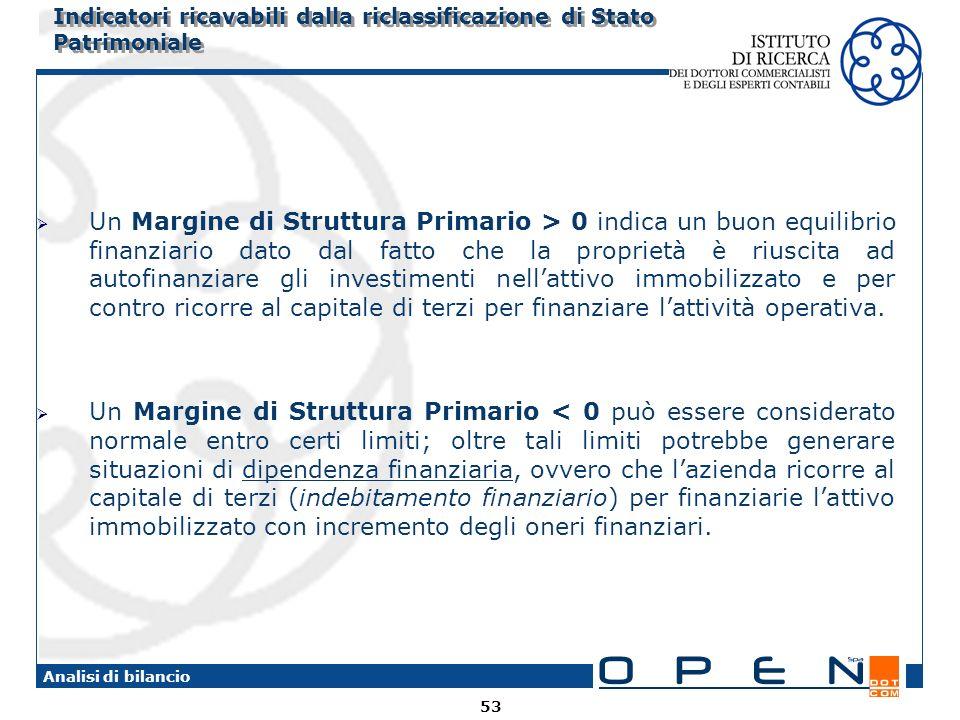 53 Analisi di bilancio Indicatori ricavabili dalla riclassificazione di Stato Patrimoniale Un Margine di Struttura Primario > 0 indica un buon equilib