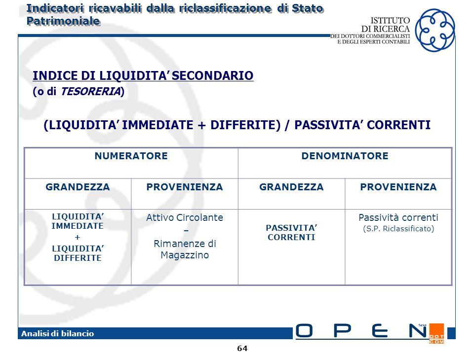 64 Analisi di bilancio Indicatori ricavabili dalla riclassificazione di Stato Patrimoniale INDICE DI LIQUIDITA SECONDARIO (o di TESORERIA) (LIQUIDITA