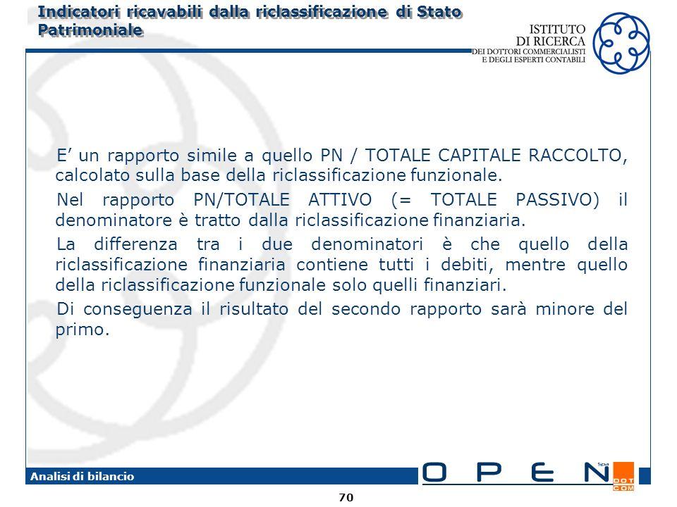 70 Analisi di bilancio E un rapporto simile a quello PN / TOTALE CAPITALE RACCOLTO, calcolato sulla base della riclassificazione funzionale. Nel rappo