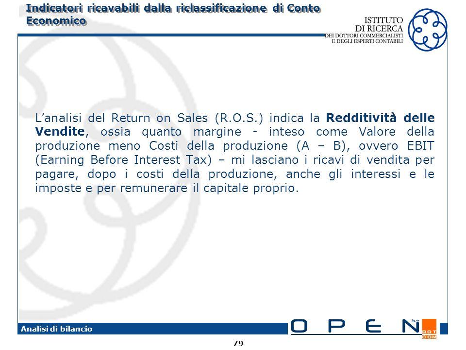 79 Analisi di bilancio Lanalisi del Return on Sales (R.O.S.) indica la Redditività delle Vendite, ossia quanto margine - inteso come Valore della prod
