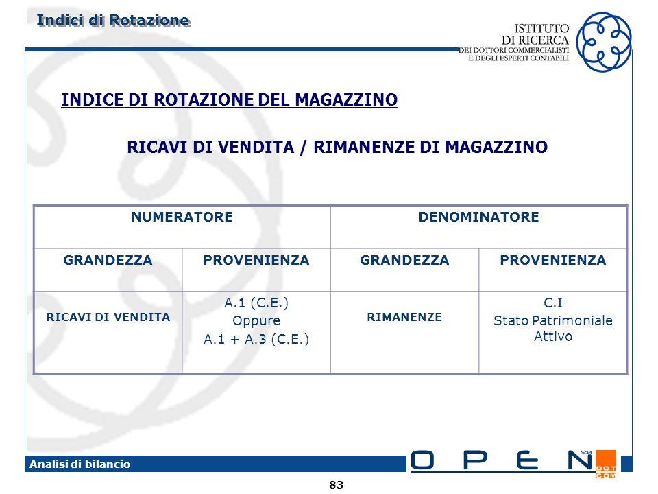 83 Analisi di bilancio INDICE DI ROTAZIONE DEL MAGAZZINO RICAVI DI VENDITA / RIMANENZE DI MAGAZZINO NUMERATOREDENOMINATORE GRANDEZZAPROVENIENZAGRANDEZZAPROVENIENZA RICAVI DI VENDITA A.1 (C.E.) Oppure A.1 + A.3 (C.E.) RIMANENZE C.I Stato Patrimoniale Attivo Indici di Rotazione