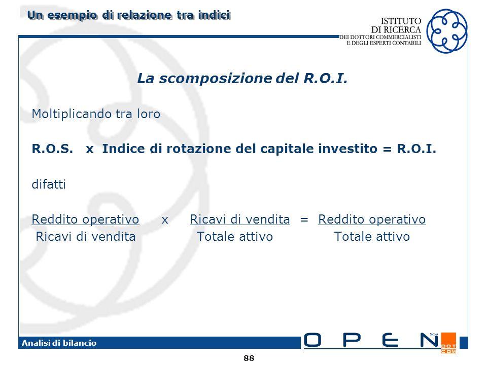 88 Analisi di bilancio La scomposizione del R.O.I. Moltiplicando tra loro R.O.S. x Indice di rotazione del capitale investito = R.O.I. difatti Reddito