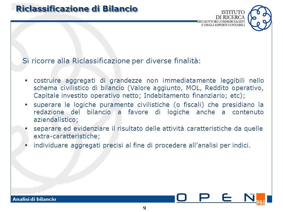 9 Analisi di bilancio Riclassificazione di Bilancio Si ricorre alla Riclassificazione per diverse finalità: costruire aggregati di grandezze non immed
