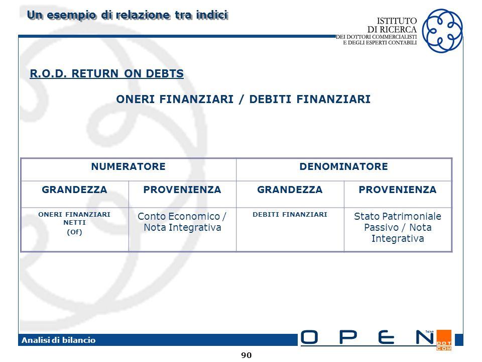 90 Analisi di bilancio Un esempio di relazione tra indici R.O.D. RETURN ON DEBTS ONERI FINANZIARI / DEBITI FINANZIARI NUMERATOREDENOMINATORE GRANDEZZA