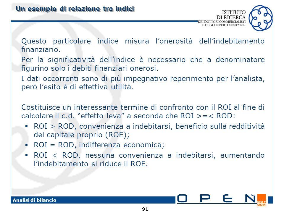 91 Analisi di bilancio Un esempio di relazione tra indici Questo particolare indice misura lonerosità dellindebitamento finanziario.
