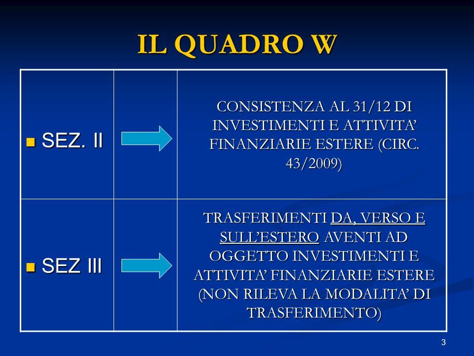 3 IL QUADRO W SEZ. II SEZ. II CONSISTENZA AL 31/12 DI INVESTIMENTI E ATTIVITA FINANZIARIE ESTERE (CIRC. 43/2009) SEZ III SEZ III TRASFERIMENTI DA, VER