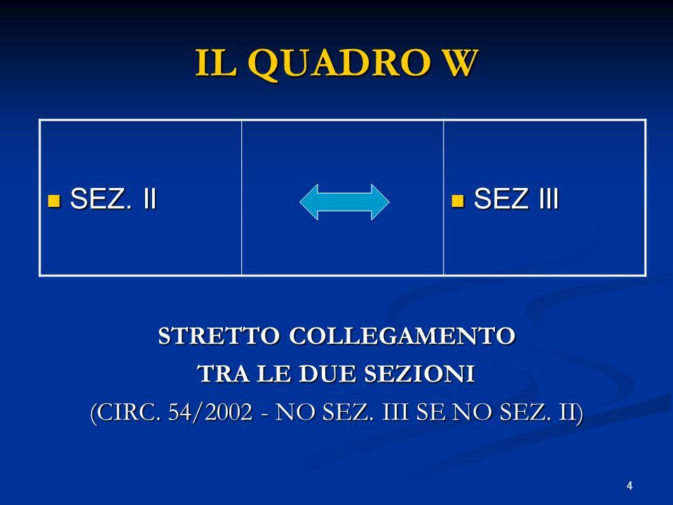 4 IL QUADRO W STRETTO COLLEGAMENTO TRA LE DUE SEZIONI (CIRC.