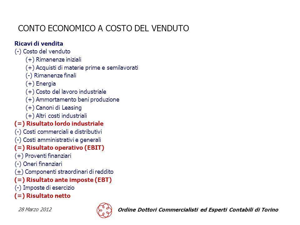28 Marzo 2012 Ordine Dottori Commercialisti ed Esperti Contabili di Torino CONTO ECONOMICO A COSTO DEL VENDUTO Ricavi di vendita (-) Costo del venduto (+) Rimanenze iniziali (+) Acquisti di materie prime e semilavorati (-) Rimanenze finali (+) Energia (+) Costo del lavoro industriale (+) Ammortamento beni produzione (+) Canoni di Leasing (+) Altri costi industriali (=) Risultato lordo industriale (-) Costi commerciali e distributivi (-) Costi amministrativi e generali (=) Risultato operativo (EBIT) (+) Proventi finanziari (-) Oneri finanziari (+) Componenti straordinari di reddito (=) Risultato ante imposte (EBT) (-) Imposte di esercizio (=) Risultato netto