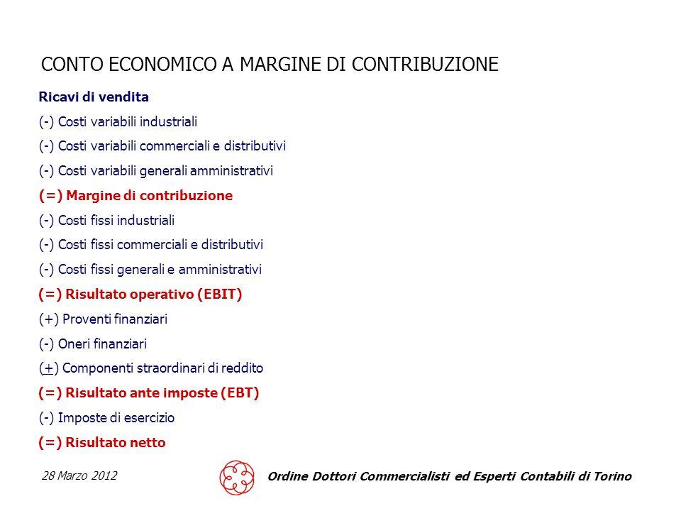 28 Marzo 2012 Ordine Dottori Commercialisti ed Esperti Contabili di Torino CONTO ECONOMICO A MARGINE DI CONTRIBUZIONE Ricavi di vendita (-) Costi variabili industriali (-) Costi variabili commerciali e distributivi (-) Costi variabili generali amministrativi (=) Margine di contribuzione (-) Costi fissi industriali (-) Costi fissi commerciali e distributivi (-) Costi fissi generali e amministrativi (=) Risultato operativo (EBIT) (+) Proventi finanziari (-) Oneri finanziari (+) Componenti straordinari di reddito (=) Risultato ante imposte (EBT) (-) Imposte di esercizio (=) Risultato netto