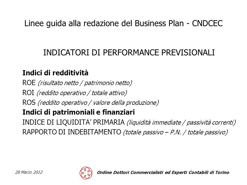 28 Marzo 2012 Ordine Dottori Commercialisti ed Esperti Contabili di Torino Linee guida alla redazione del Business Plan - CNDCEC INDICATORI DI PERFORMANCE PREVISIONALI Indici di redditività ROE (risultato netto / patrimonio netto) ROI (reddito operativo / totale attivo) ROS (reddito operativo / valore della produzione) Indici di patrimoniali e finanziari INDICE DI LIQUIDITA PRIMARIA (liquidità immediate / passività correnti) RAPPORTO DI INDEBITAMENTO (totale passivo – P.N.