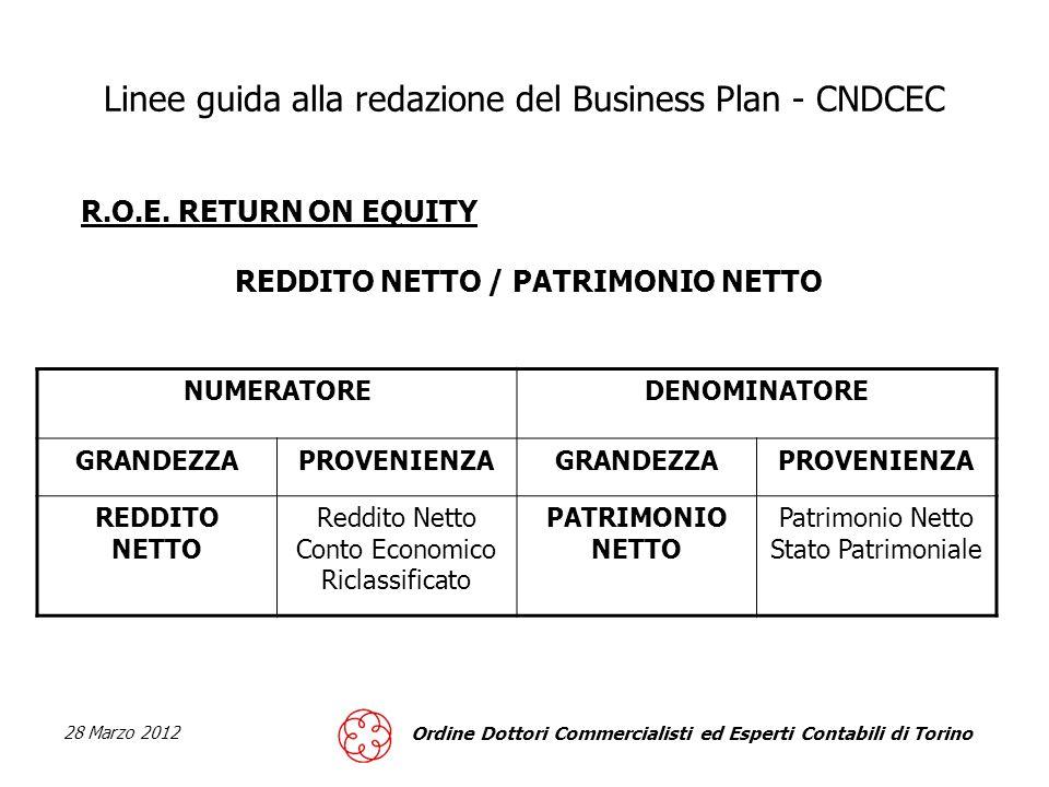 28 Marzo 2012 Ordine Dottori Commercialisti ed Esperti Contabili di Torino Linee guida alla redazione del Business Plan - CNDCEC R.O.E.
