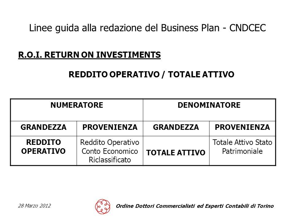 28 Marzo 2012 Ordine Dottori Commercialisti ed Esperti Contabili di Torino Linee guida alla redazione del Business Plan - CNDCEC R.O.I.