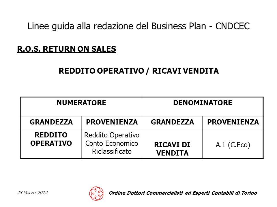 28 Marzo 2012 Ordine Dottori Commercialisti ed Esperti Contabili di Torino Linee guida alla redazione del Business Plan - CNDCEC R.O.S.