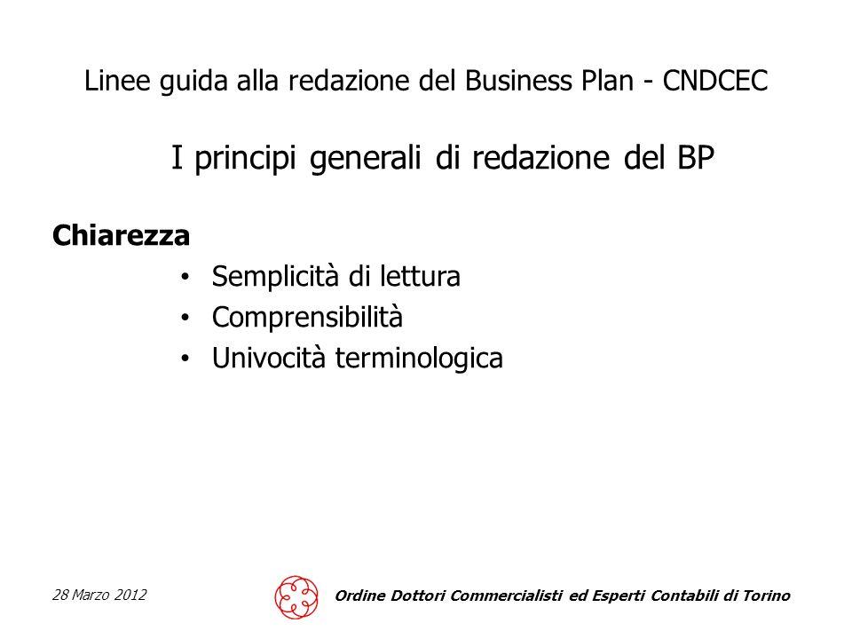 28 Marzo 2012 Ordine Dottori Commercialisti ed Esperti Contabili di Torino Linee guida alla redazione del Business Plan - CNDCEC I principi generali di redazione del BP Chiarezza Semplicità di lettura Comprensibilità Univocità terminologica