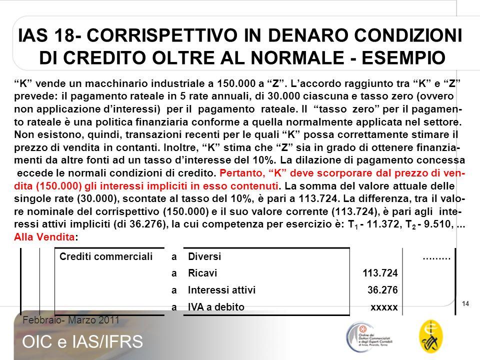 14 Febbraio- Marzo 2011 OIC e IAS/IFRS IAS 18- CORRISPETTIVO IN DENARO CONDIZIONI DI CREDITO OLTRE AL NORMALE - ESEMPIO K vende un macchinario industriale a 150.000 a Z.