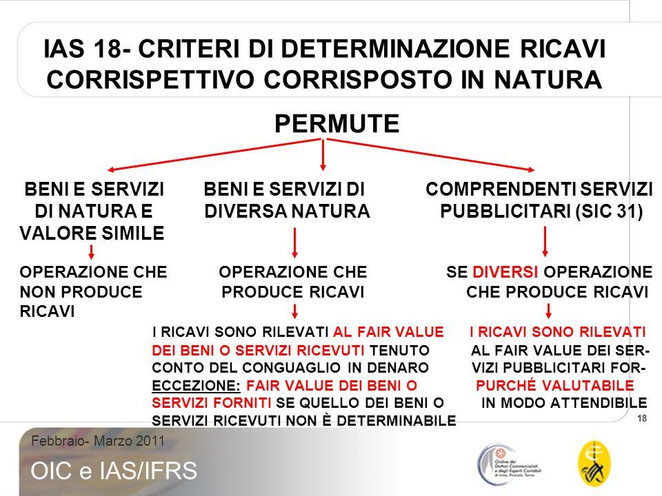 18 Febbraio- Marzo 2011 OIC e IAS/IFRS IAS 18- CRITERI DI DETERMINAZIONE RICAVI CORRISPETTIVO CORRISPOSTO IN NATURA PERMUTE BENI E SERVIZI BENI E SERVIZI DI COMPRENDENTI SERVIZI DI NATURA E DIVERSA NATURA PUBBLICITARI (SIC 31) VALORE SIMILE OPERAZIONE CHE OPERAZIONE CHE SE DIVERSI OPERAZIONE NON PRODUCE PRODUCE RICAVI CHE PRODUCE RICAVI RICAVI I RICAVI SONO RILEVATI AL FAIR VALUE I RICAVI SONO RILEVATI DEI BENI O SERVIZI RICEVUTI TENUTO AL FAIR VALUE DEI SER- CONTO DEL CONGUAGLIO IN DENARO VIZI PUBBLICITARI FOR- ECCEZIONE: FAIR VALUE DEI BENI O PURCHÉ VALUTABILE SERVIZI FORNITI SE QUELLO DEI BENI O IN MODO ATTENDIBILE SERVIZI RICEVUTI NON È DETERMINABILE