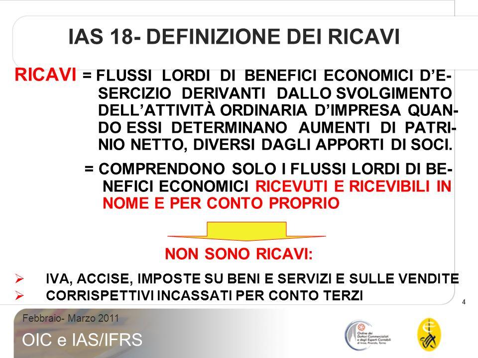 4 Febbraio- Marzo 2011 OIC e IAS/IFRS IAS 18- DEFINIZIONE DEI RICAVI RICAVI = FLUSSI LORDI DI BENEFICI ECONOMICI DE- SERCIZIO DERIVANTI DALLO SVOLGIMENTO DELLATTIVITÀ ORDINARIA DIMPRESA QUAN- DO ESSI DETERMINANO AUMENTI DI PATRI- NIO NETTO, DIVERSI DAGLI APPORTI DI SOCI.