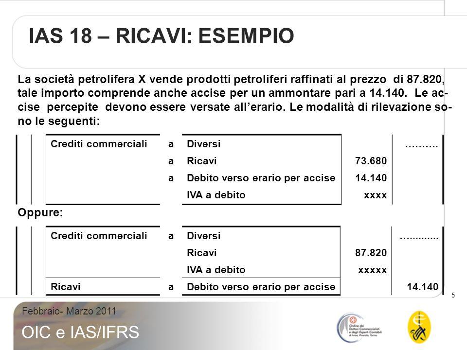 5 Febbraio- Marzo 2011 OIC e IAS/IFRS IAS 18 – RICAVI: ESEMPIO La società petrolifera X vende prodotti petroliferi raffinati al prezzo di 87.820, tale importo comprende anche accise per un ammontare pari a 14.140.