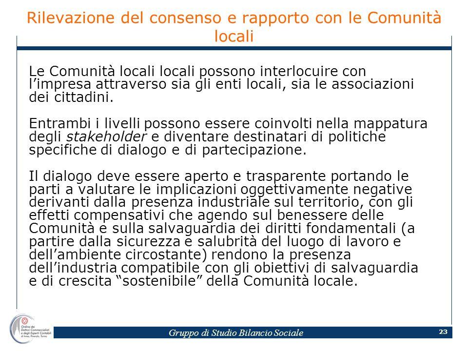 Gruppo di Studio Bilancio Sociale 23 Rilevazione del consenso e rapporto con le Comunità locali Le Comunità locali locali possono interlocuire con limpresa attraverso sia gli enti locali, sia le associazioni dei cittadini.