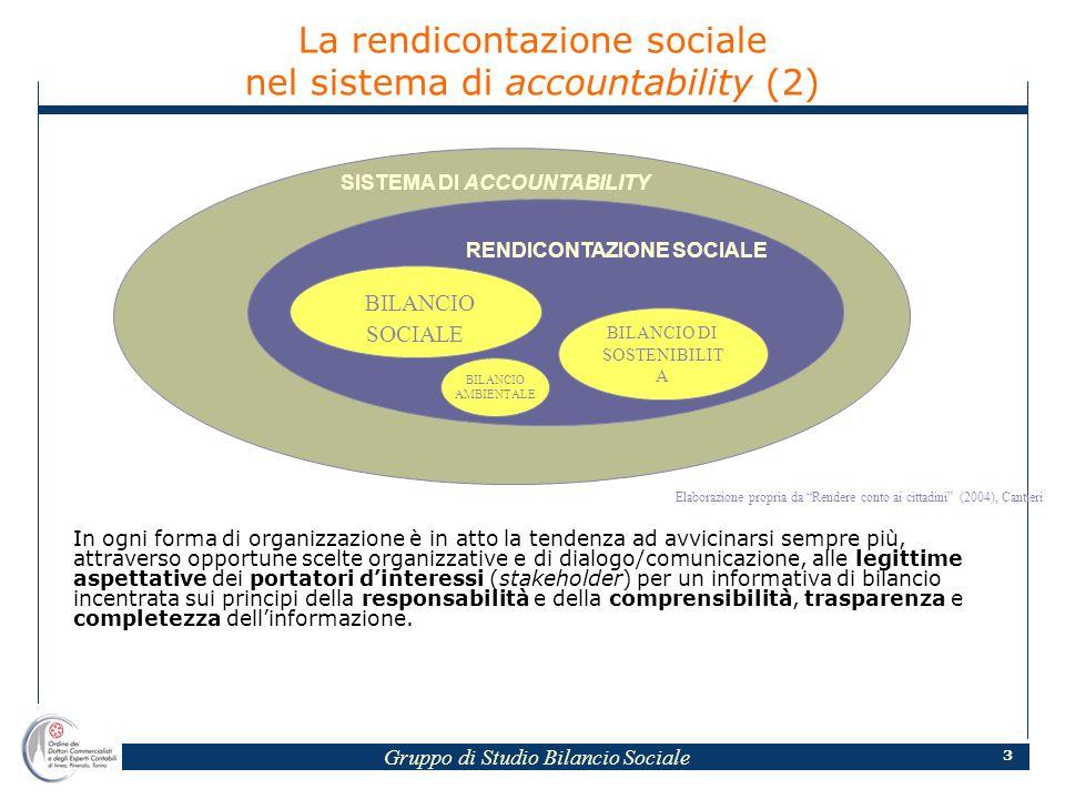 Gruppo di Studio Bilancio Sociale 3 La rendicontazione sociale nel sistema di accountability (2) BILANCIO SOCIALE BILANCIO DI SOSTENIBILIT A SISTEMA DI ACCOUNTABILITY RENDICONTAZIONE SOCIALE In ogni forma di organizzazione è in atto la tendenza ad avvicinarsi sempre più, attraverso opportune scelte organizzative e di dialogo/comunicazione, alle legittime aspettative dei portatori dinteressi (stakeholder) per un informativa di bilancio incentrata sui principi della responsabilità e della comprensibilità, trasparenza e completezza dellinformazione.