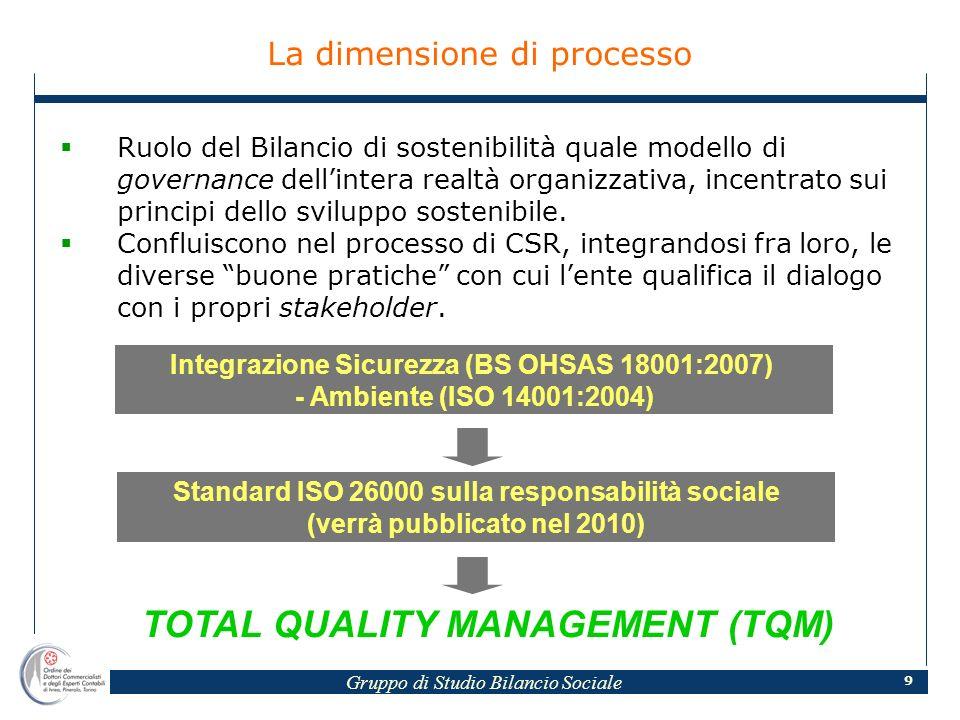 Gruppo di Studio Bilancio Sociale 9 La dimensione di processo Ruolo del Bilancio di sostenibilità quale modello di governance dellintera realtà organizzativa, incentrato sui principi dello sviluppo sostenibile.
