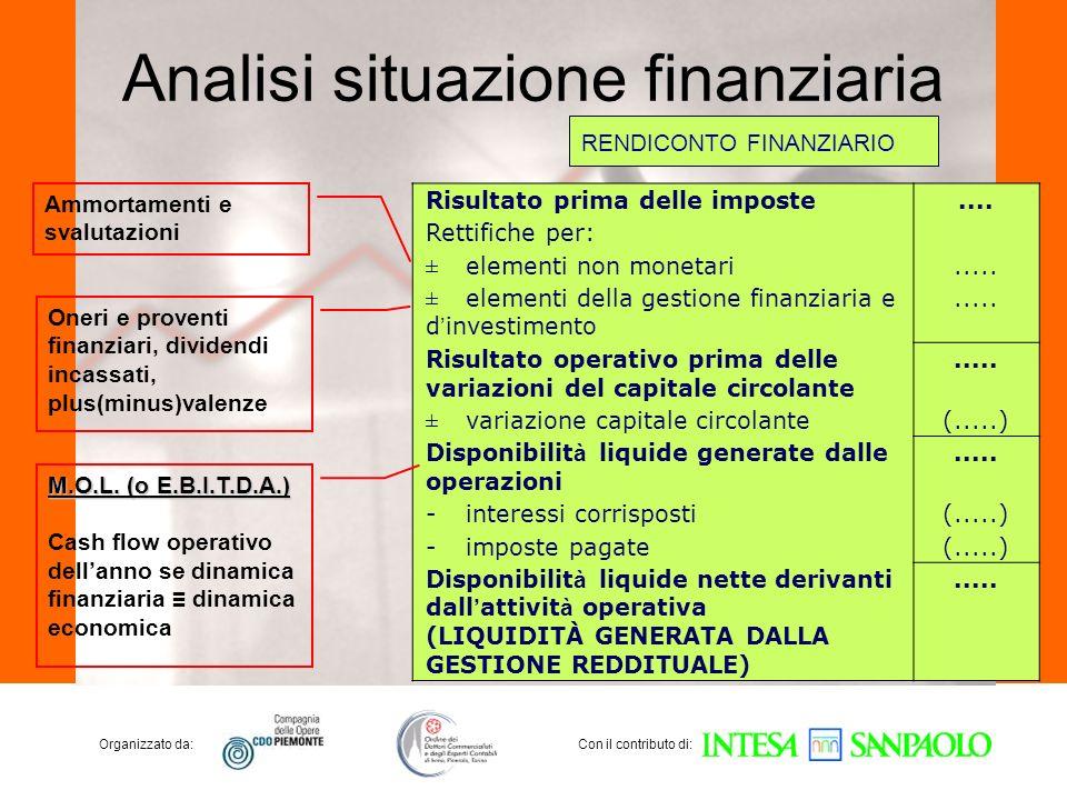 Organizzato da:Con il contributo di: RENDICONTO FINANZIARIO Risultato prima delle imposte.... Rettifiche per: ±elementi non monetari..... ±elementi de