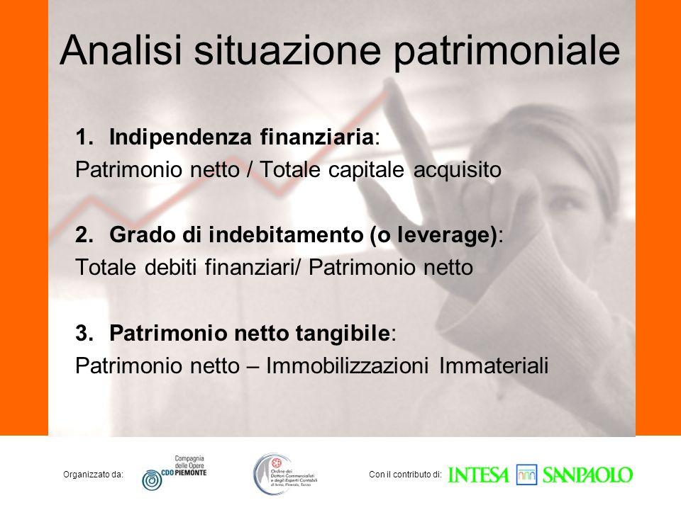 Organizzato da:Con il contributo di: Analisi situazione patrimoniale 1.Indipendenza finanziaria: Patrimonio netto / Totale capitale acquisito 2.Grado