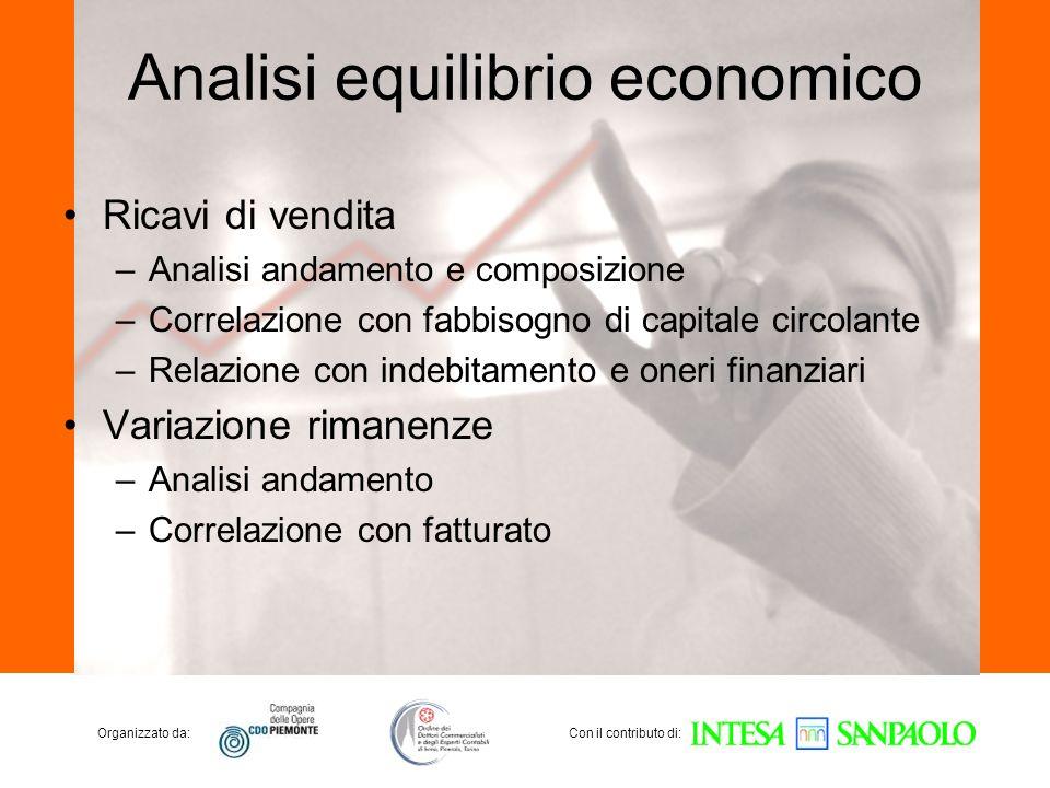 Organizzato da:Con il contributo di: Analisi equilibrio economico Ricavi di vendita –Analisi andamento e composizione –Correlazione con fabbisogno di