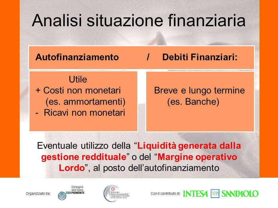 Organizzato da:Con il contributo di: Analisi situazione finanziaria Autofinanziamento / Debiti Finanziari: Utile + Costi non monetari Breve e lungo te
